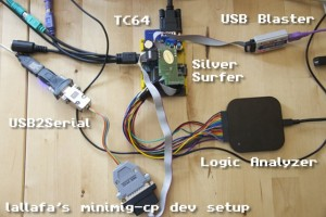tc-minimig-cp Development Setup
